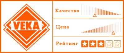 Дограми - VEKA